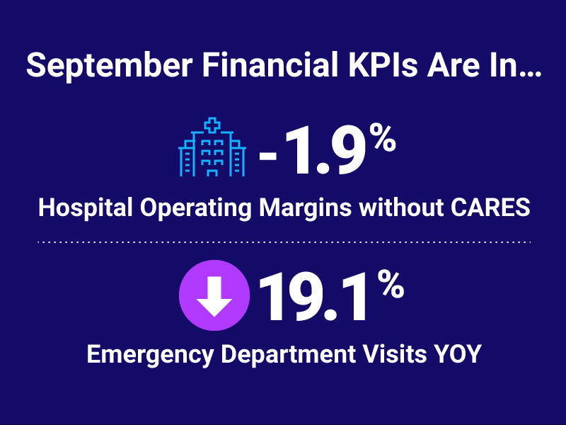 Top 5 Healthcare KPIs for September 2020