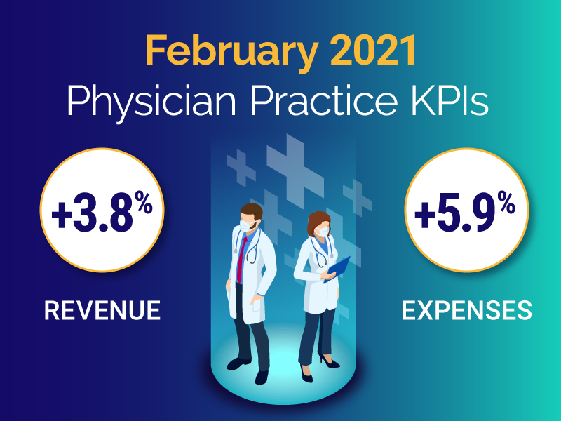 February 2021 Physician Practice KPIs - Brought to you by Syntellis Performance Solutions