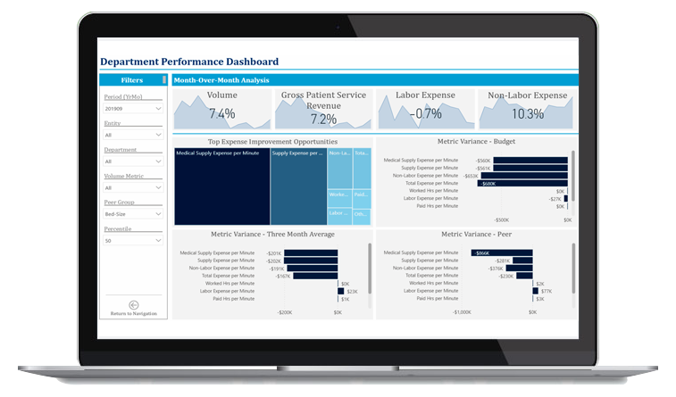 Comparative Analytics dashboard