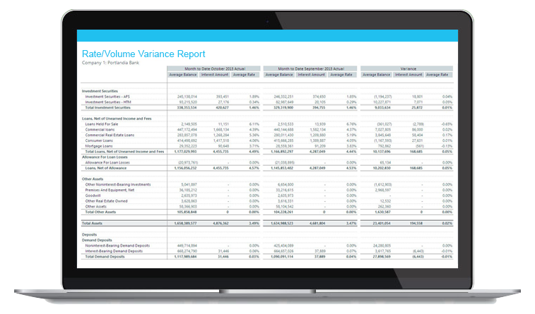 budgeting and forecasting software dashboard from axiom