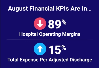 Healthcare Finance KPIs - August 2020