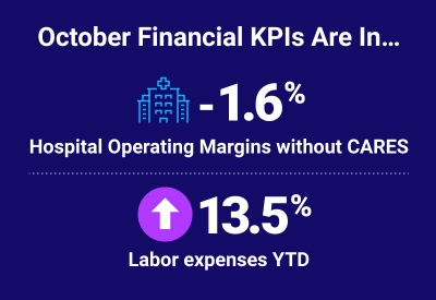 Top 5 Healthcare Finance KPIs for October 2020