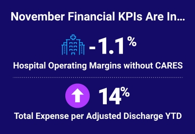 Healthcare Finance KPIs - November 2020