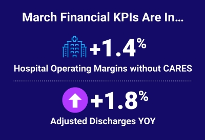 Top 5 Healthcare Finance KPIs: March 2021