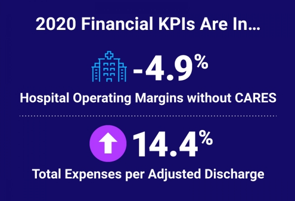 2020 Healthcare Finance KPIs